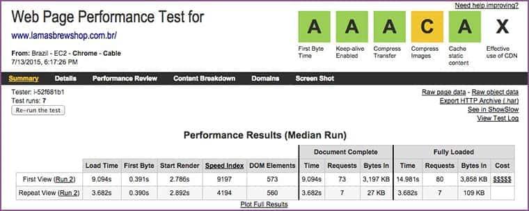 os testes do site da Lamas Brewshop antes da otimização