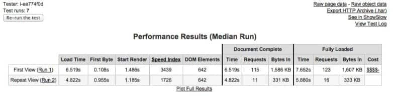 Testes de performance do blog Meu Figueira
